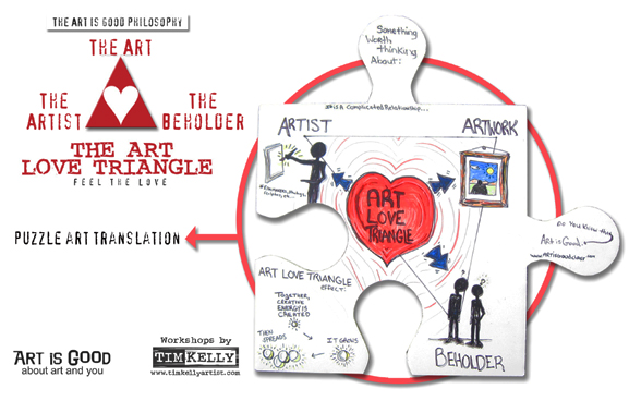 art is good about art and you tim kelly artist nyc art love triangle creative workshops collaborative art expression love art love triangle tim kelly art brooklyn ny